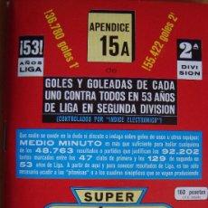 Coleccionismo deportivo: CALENDARIO FUTBOL SUPER DINAMICO 1986/87. Lote 29936310