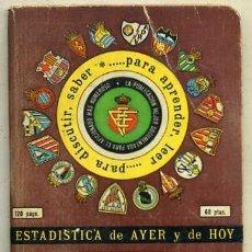 Coleccionismo deportivo: CALENDARIO DINÁMICO ESTADÍSTICA 1980 1981. Lote 35341419
