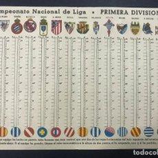 Coleccionismo deportivo: CAMPEONATO NACIONAL LIGA PRIMERA DIVISIÓN 1949- 1950 - CEREGUMIL, SIN USO EN BUEN ESTADO. Lote 115820979