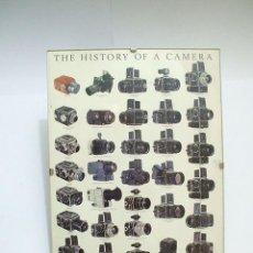 Cámara de fotos: THE HISTORY OF A CAMERA - HASSELBLAD - PUBLICIDAD EN CUADRO DE GRAPAS TAMAÑO 15 X 21 CM. Lote 37786705