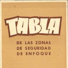 Cámara de fotos: TABLA DE LAS ZONAS DE SEGURIDAD DE ENFOQUE - AFHA - FOTOGRAFÍA. Lote 48212805
