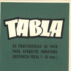Cámara de fotos: TABLA DE PROFUNDIDAD DE FOCO... - AFHA - FOTOGRAFÍA. Lote 48212812