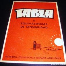 Cámara de fotos: TABLA DE EQUIVALENCIAS DE SENSIBILIDAD - AÑOS 50. Lote 98238363
