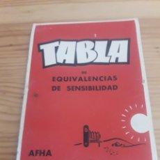 Cámara de fotos: TABLA DE EQUIVALENCIAS DE SENSIBILIDAD AFHA FOTOGRAFIA. Lote 146231813