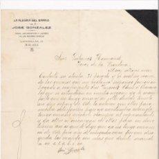 Cartas comerciales: MALAGA-CARTA COMERCIAL DE VINOS AGUARDIENTES Y LICORES DE JOSE GONZALEZ.. Lote 6789082