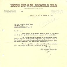 Cartas comerciales: HIJO DE J. M. ALMELA PLA - AGENTE COMERCIAL - VALENCIA - AÑO 1961. Lote 24680961