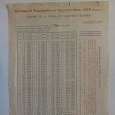 Cartas comerciales: CIRCULAR. IRUN. DICIEMBRE 1924. SOCIEDAD DE TRANSPORTES EN VAGONES CUBAS.. Lote 29098389