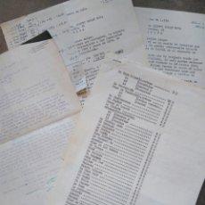Cartas comerciales: CORRESPONDENCIA COMERCIAL VENTA CIGARRILLOS TABACO CONDICIONES PRECIOS COMISION...1949/ 50. Lote 82102104