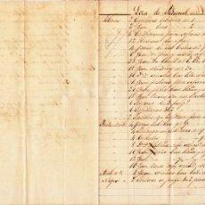 Cartas comerciais: ,,,PEDIDO MANUSCRITO DE PASCUAL F. DE TORRES, RIBADEO 11/1/1879 A PICKMAN FÁBRICA LOZA LA CARTUJA +. Lote 106962839