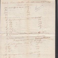 Cartas comerciales: ,,,PEDIDO 11/3/1876 MANUSCRITO DE PEDRO BOLLA, SAN SEBASTIAN A FÁBRICA LOZA LA CARTUJA PICKMAN. Lote 114743003