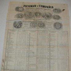 Cartas comerciales: ,,,CARTEL 78X52 LISTA PRECIO MAYO 1863 PICKMAN Y CIA. FABRICA PORCELANA CHINA OPACA, + FOTOS. Lote 147453506
