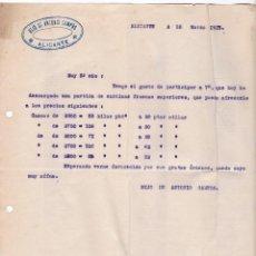 Cartas comerciales: COMISIONISTA PESCADO. ALICANTE, 1917. Lote 169791356