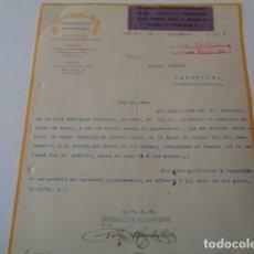 Cartas comerciales: MADRID. DEOGRACIAS MAGDALENA. MUEBLES, DECORACIÓN. CARTA DICIEMBRE 1934. Lote 199687862
