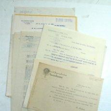 Cartas comerciales: LOTE DOCUMENTACIÓN COMERCIAL GUERRA CIVIL. GALICIA. VIGO. 1938.. Lote 200806143