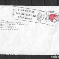 Cartas comerciales: FRONTAL (CARTA) DE MADRID A AVILÉS. DD. 7.MAR-1981. Lote 214090218