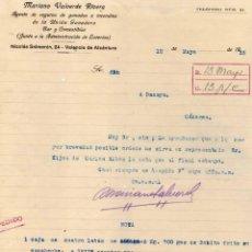 Cartas comerciales: ULTRAMARINOS. MANUEL DELICADO MAYA VALENCIA DE ALCÁNTARA. Lote 235893980