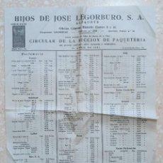 Cartas comerciales: LISTADO DE PRECIOS. CIRCULAR DE SECCIÓN DE PAQUETERÍA HIJOS DE JOSÉ LEGORGURO, ALBACETE. Lote 253686775