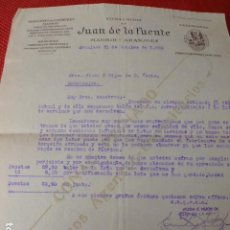 Cartas comerciales: MADRID ARANJUEZ ALMACENES COLONIALES JUAN DE LA FUENTE PASTAS LA GENOVESA CARTA COMERCIAL 1930. Lote 275900928