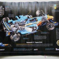 Coleccionismo deportivo: POSTER FORMULA 1, RENAULT F1 TEAM R24, DISTINTO DIBUJO POR LAS DOS CARAS, SIN DOBLAR, ENROLLADO. Lote 44305344