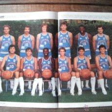 Coleccionismo deportivo: POSTER GUERIN SPORTIVO. BANCO DI ROMA (CAMPEON DE EUROPA DE BASKET 1984). Lote 47025687