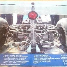 Coleccionismo deportivo: CARTEL GRAN DE GRAN PREMIO FORMULA 1-AUTOMOVILISMO-CALENDARIO DE CARRERAS. Lote 80597106