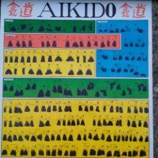 Coleccionismo deportivo: ANTIGUO PÓSTER DE AIKIDO. ARTES MARCIALES. AÑOS 70. Lote 122143796