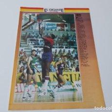 Coleccionismo deportivo: MINI POSTER BALONCESTO CHICHO SIBILIO(BARCELONA). Lote 194169537