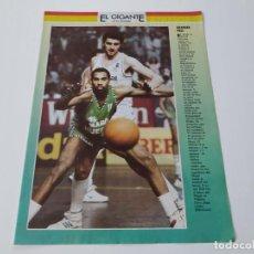 Coleccionismo deportivo: MINI POSTER BALONCESTO GRANGER HALL(MAGIA DE HUESCA). Lote 194170337