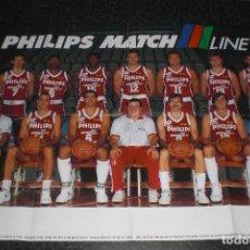 Coleccionismo deportivo: POSTER PHILIPS MILANO BASKET ITALIA AÑOS 80 BALONCESTO CON AUTÓGRAFOS. Lote 228877780