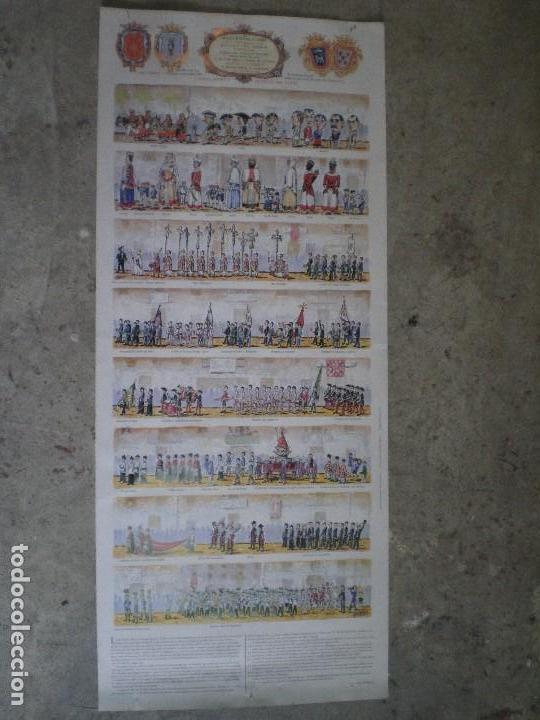 POSTER CARTEL. ORDEN PROTOCOLARIO DE LA PROCESION DE SAN FERMÍN. PAMPLONA NAVARRA (Coleccionismo - Carteles Gran Formato - Carteles Ferias, Fiestas y Festejos)