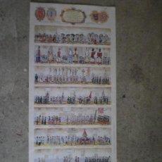 Cartazes Feira: POSTER CARTEL. ORDEN PROTOCOLARIO DE LA PROCESION DE SAN FERMÍN. PAMPLONA NAVARRA. Lote 116249035