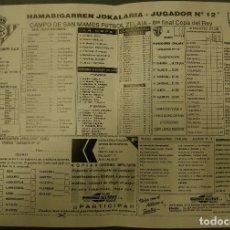 Colecionismo desportivo: CARTULINA,ATHLETIC BILBAO-BETIS BALOMPIÉ -TEMPORADA 94-95-JUGADOR Nº 12 - 8ºS. FINAL COPA DEL REY, . Lote 75108787