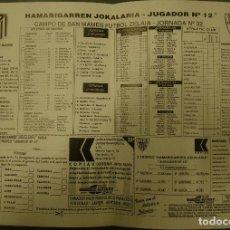 Colecionismo desportivo: CARTULINA ATHLETIC BILBAO-ATLETICO MADRID - TEMPORADA 94-95 - JUGADOR Nº 12 - JORNADA 32. Lote 75109019