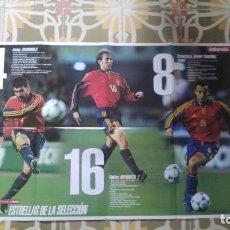 Coleccionismo deportivo: POSTER EUROCOPA 2000 ESTRELLAS DE LA SELECCION PEP GUARDIOLA GAIZKCA MENDIETA FRAN JAVIER GONZALEZ. Lote 143872878