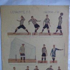 Coleccionismo deportivo: LEVANTE FC(VALENCIA) Nº 20 EDITORIAL HERNANDO APROX 1910-1920. Lote 146510850