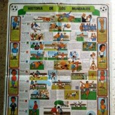 Coleccionismo deportivo: HISTORIA DE LOS MUNDIALES 1982 - DIBUJOS PACO GARCÍA - KELVINATOR - GUARDIET VILAFRANCA PENEDÈS. Lote 198019490