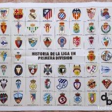Coleccionismo deportivo: POSTER DON BALON ESCUDOS EQUIPOS HISTORIA LIGA PRIMERA DIVISION - COPA DE EUROPA UEFA RECOPA 1994. Lote 240583555