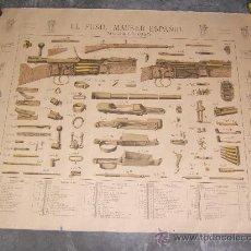 Carteles Guerra Civil: CATALOGO DESPIECE MAUSER ESPAÑOL 1893. Lote 33446664