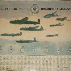 Carteles Guerra Civil: CARTEL POSTER ROYAL AIR FORCE -EMBLEMAS DE LOS ESCUADRONES 2ª GUERRA MUNDIAL. Lote 54694430
