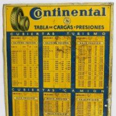 Carteles: ANTIGUA CHAPA CON PUBLICIDAD DE NEUMATICOS CONTINENTAL, TABLA DE CARGAS Y PRESIONES, CHAPA MUY GRAND. Lote 45811938