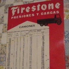 Carteles: ANTIGUA CHAPA METALICA.FIRESTONE.PRESIONES Y CARGAS.CAMIONES.INDUSTRIAS METALICAS VIZCAINAS.. Lote 147654038