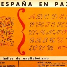 Carteles Políticos: CARTEL ESPAÑA EN PAZ ÍNDICE ANALFABETISMO.1964. 98X69 CM. AUTOR: VIRGILIO . LITOGRAFIA. Lote 97207710