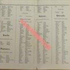 Carteles Políticos: JAEN, 1858, CARTEL ELECTORAL DIPUTADOS A CORTES DISTRITO DE CAZORLA, 120X31 CMS, UNA JOYA. Lote 123118395