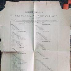 Carteles Políticos: CARTEL GOBIERNO MILITAR MALAGA. Lote 129169903