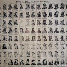 Carteles Políticos: CARTEL POLITICO DESDE PELAYO HASTA JUAN CARLOS I CARTEL GRANDE 71,5 X 60 CM CARTULINA. Lote 196560861
