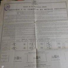 Carteles Políticos: CARTEL SEGUNDA REPUBLICA 1936 EXTRACTO DISPOSICIONES OFICIALES INDUSTRIA Y COMERCIO METALES PRECIOSO. Lote 276466408