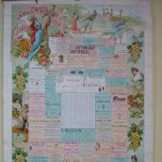 Carteles Publicitarios: PRECIOSO CARTEL - CALENDARIO DE PUBLICIDAD, LITOGRAFIA - LIT. HIJAS DE S. PABLO - AÑO 1901. Lote 26558276
