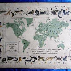 Carteles Publicitarios: CARTEL LOS ANIMALES DE PIELES FINAS POR EL MUNDO ENTERO. REGALO DE LUCAS FUNES, MADRID, S/F.. Lote 50558440