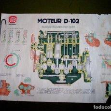Carteles Publicitarios: ANTIGUO CARTEL PUBLICIDAD MOTEUR D-102. UTB. MOTOR TRACTOR. DIÉSEL 4 TIEMPOS. 98 X 68 CM. CIRCA 1950. Lote 62272304