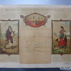 Carteles Publicitarios: CARTEL MOVIMIENTO EN EL NEGOCIO DE AZAFRAN EN EL MERCADO DE VALENCIA - AÑO 1880. Lote 176838937